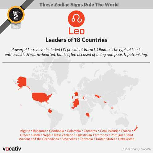 leo-lider